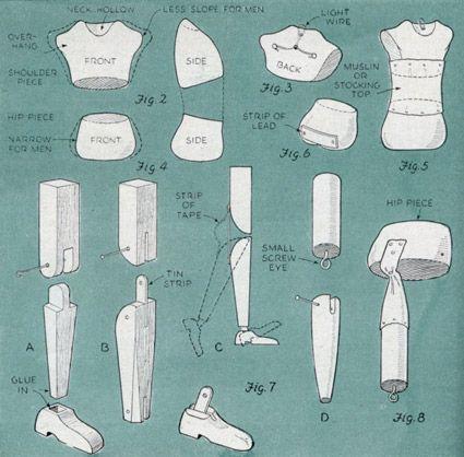 The Art of Making Lifelike Marionette Bodies - http://blog.modernmechanix.com/the-art-of-making-lifelike-marionette-bodies/