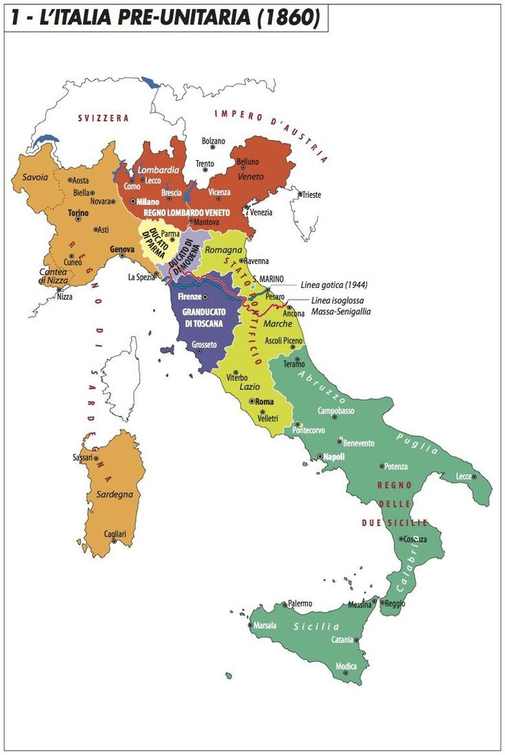 Italy before unification 1860