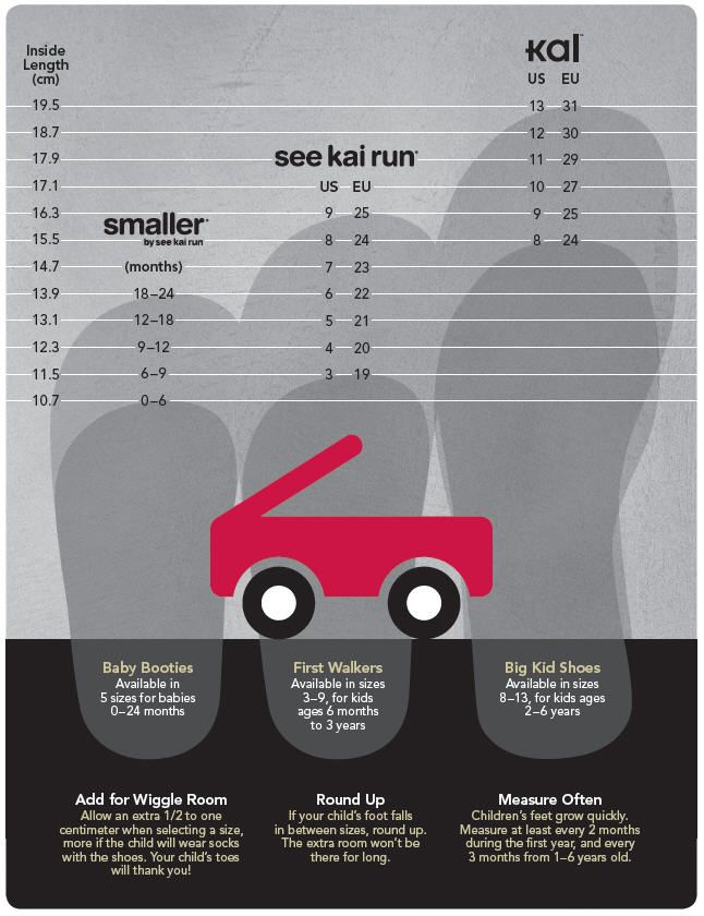 This is an image of Bewitching Printable Baby Shoe Size Chart