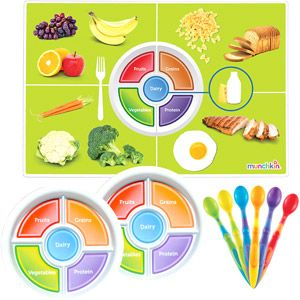 Toddler nutrition plate ... DID THIS!  2010  All our kids love seeing which foods to put on their plates. This is a great plate for kids to get a visual on what foods make up a healthy meal. I love that the vegetables section is green!  Found them at Walmart.