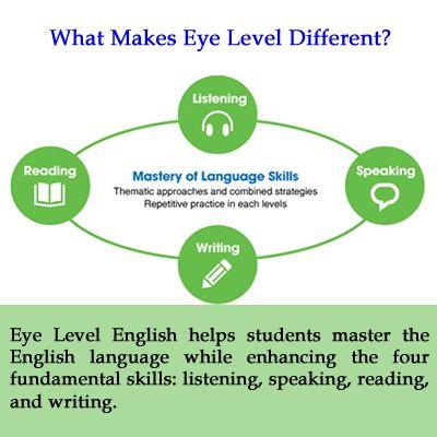 A level english essay help