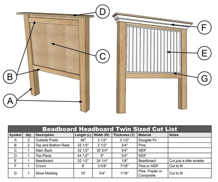 JRL Woodworking | Free Furniture Plans and Woodworking Tips: Furniture Plans: Beadboard Headboard for a Twin Size Bed