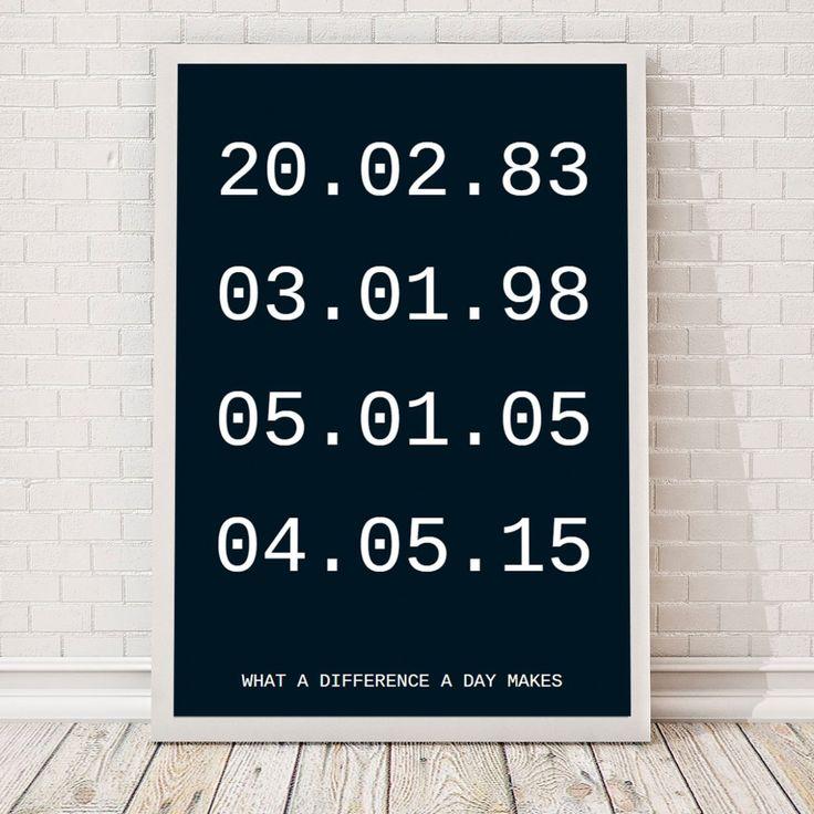 Ci sono quelle date che non contano, altre invece che cambiano la nostra vita. Potrai celebrarle con il Poster Personalizzabile – Date Importanti!