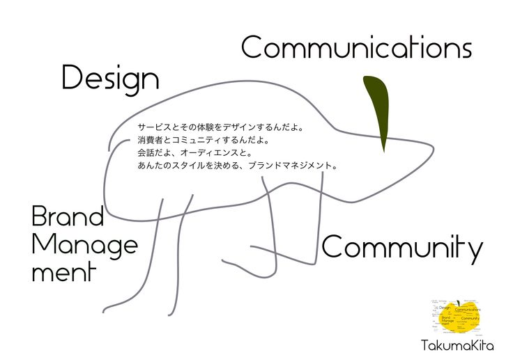 @nonkou: #nonkou #branding 4 Branding Management http://t.co/wm4KFwsz8f