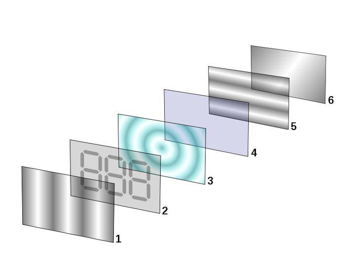 LCD layers - Liquid-crystal display - Wikipedia, the free encyclopedia