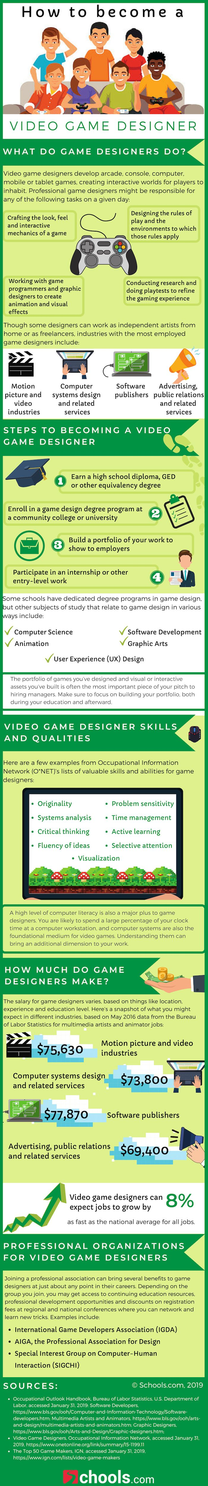 Learn what game designers do, how to a video game