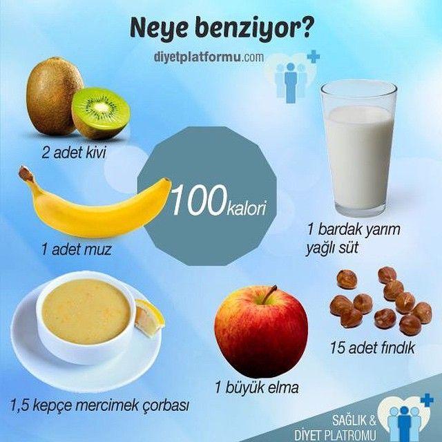 100 kalori neye benziyor biliyor musun? #diyet #sağlık #kalori #kilo