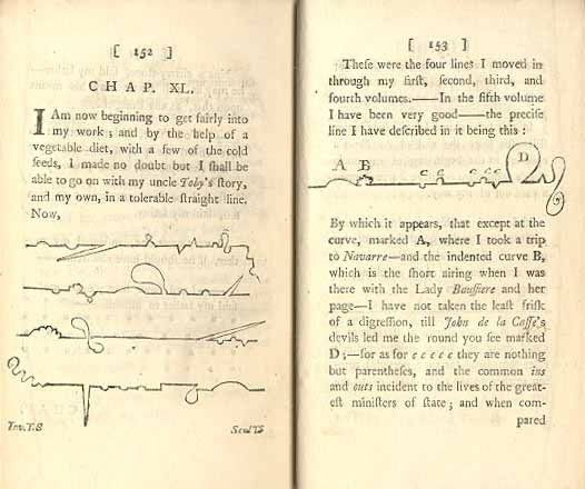 Tristram Shandy (vol. 6, p.152-153) from the Glasgow University Library