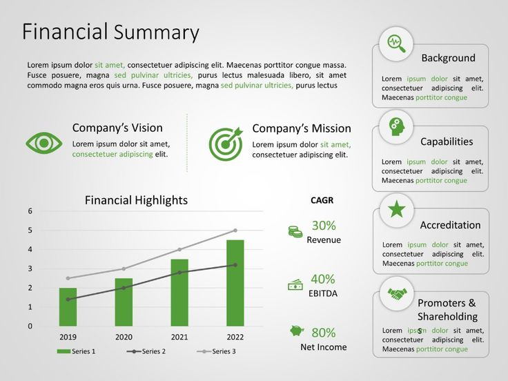 Financial Executive Summary Powerpoint in 2020 Business