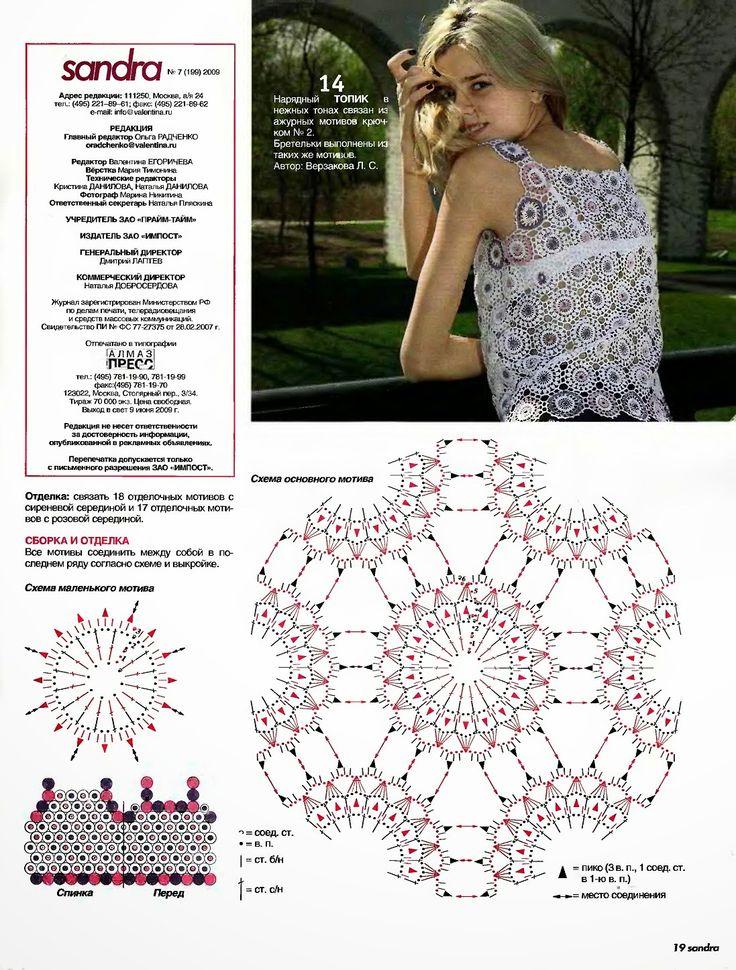 Crochet top chart pattern
