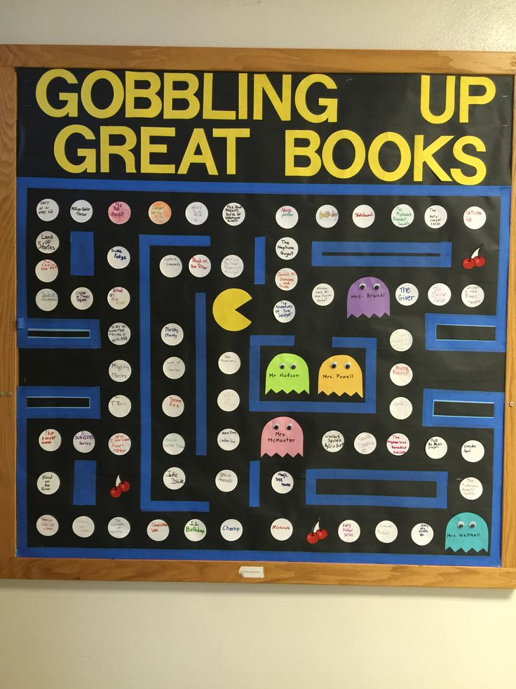 Classroom Quiz Ideas : Game theme pac man reading bulletin board classroom