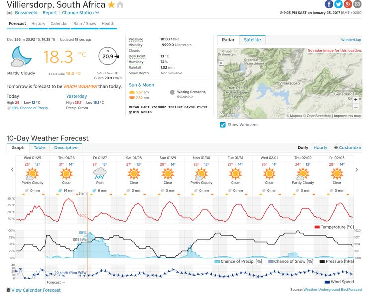 Villiersdorp Weather Forecast Shows Rain for Thursday Night https://plus.google.com/+DanievanderMerwe/posts/6ZpFo6FybtM