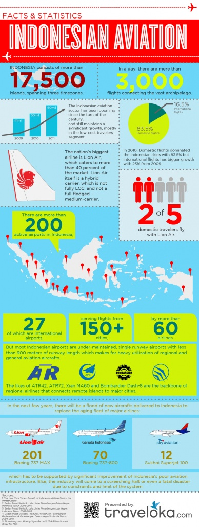 #INFOgraphic > Indonesian Aviation Outlook: Indonesia is a country with particular geo formation consisting of numerous islands spread among 3 different time zones. This fact poses specific needs in terms of air transportation both domestic and international. This report outlines the current state of Indonesian aviation, its growth and... > http://infographicsmania.com/indonesian-aviation-outlook/