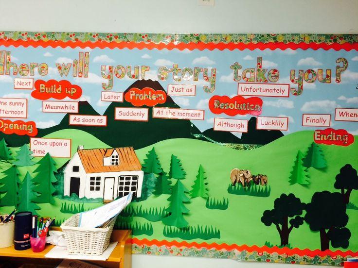 Creative writing primary school resources