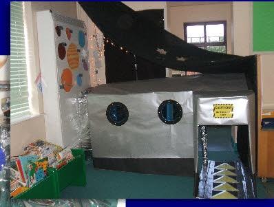 Spaceship role-play area classroom display photo - Photo gallery - SparkleBox