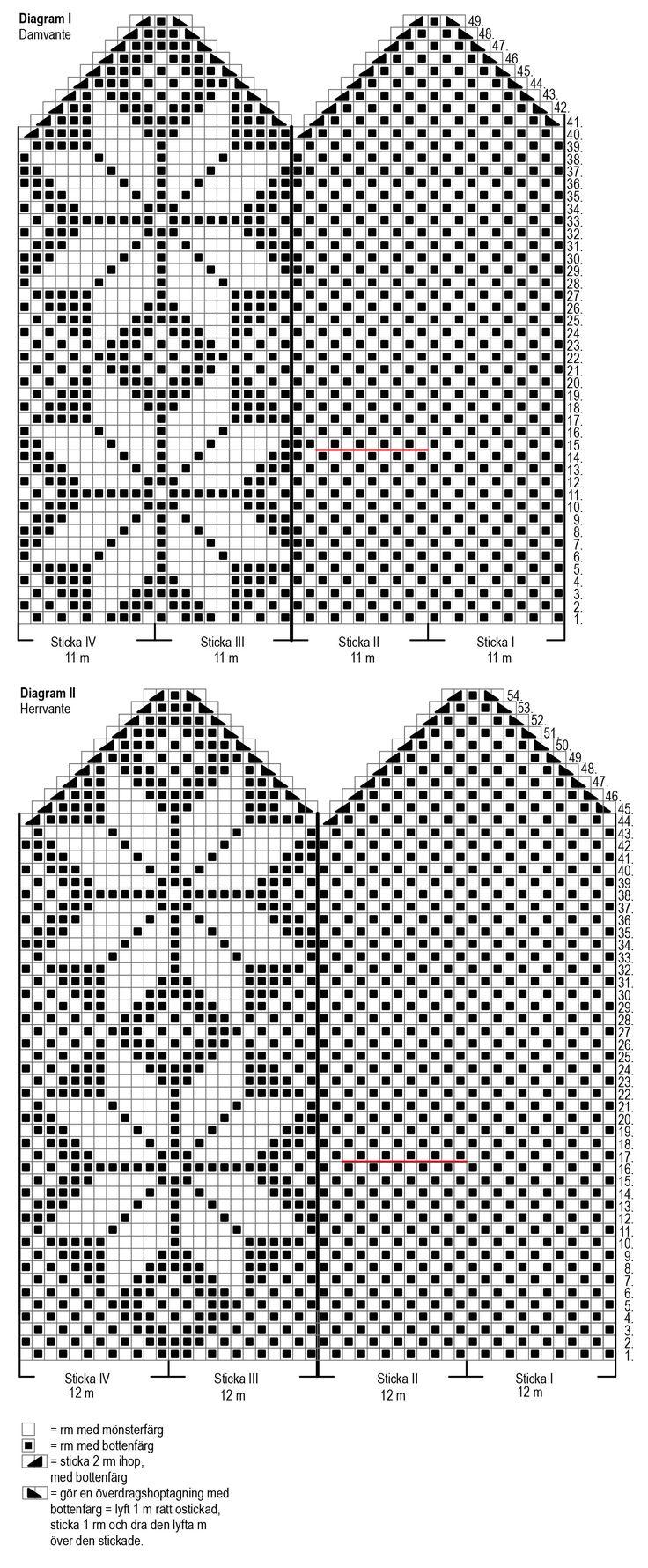 Jacquardstickade vantar Novita 7 Bröder och 7 Bröder Polaris | Novita knits
