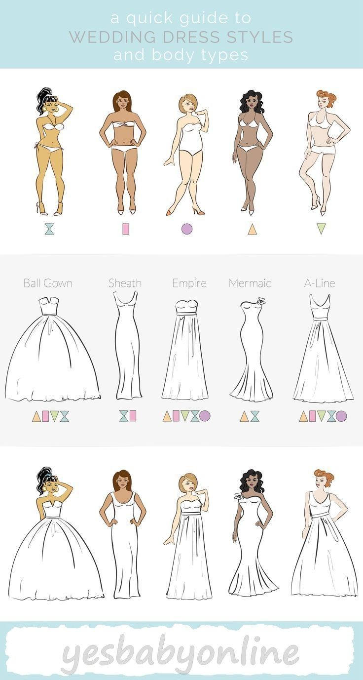 A Quick Guide To Wedding Dress Styles And Body Types Choose Wedding Dress Wedding Dress Shapes Dress Body Type