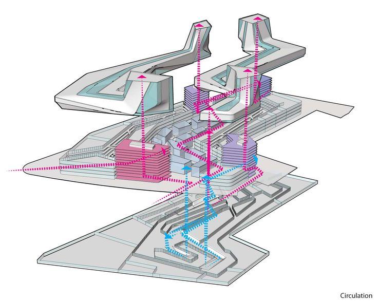 diagram circulation image sda studio 3b plaza. Black Bedroom Furniture Sets. Home Design Ideas