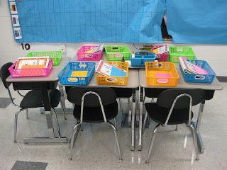 Tips for Co-Teaching & Team Teaching | The Cornerstone