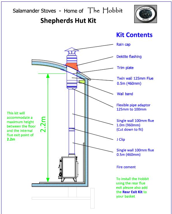 flue kit for installing a stove in a shepherds hut