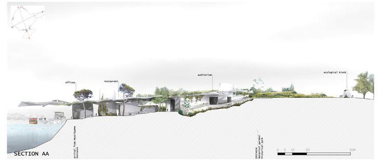 Korkeasaari Zoo / Beckmann-N'Thépé architects – TN+ landscape designers