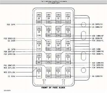 Wiring Diagram Database: 2006 Jeep Commander Fuse Box Diagram