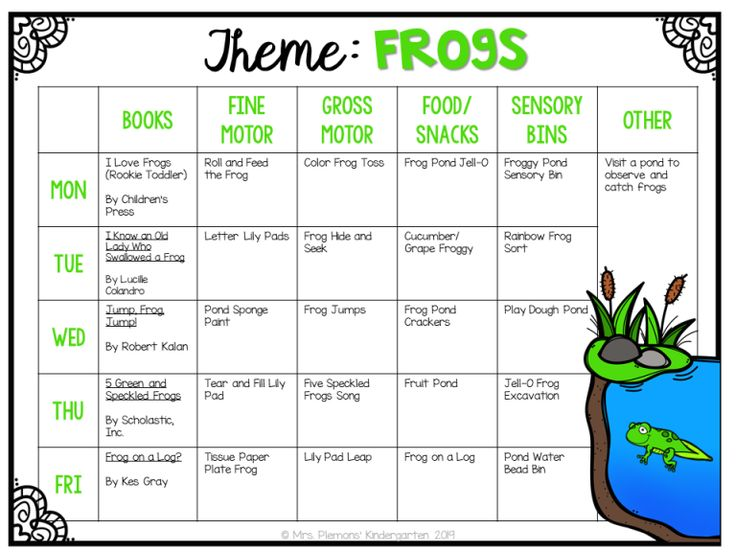 Tot School  Frogs  Plans And Printables