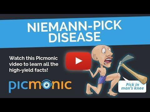 Mnemonics to Learn Symptoms of Niemann-Pick Disease