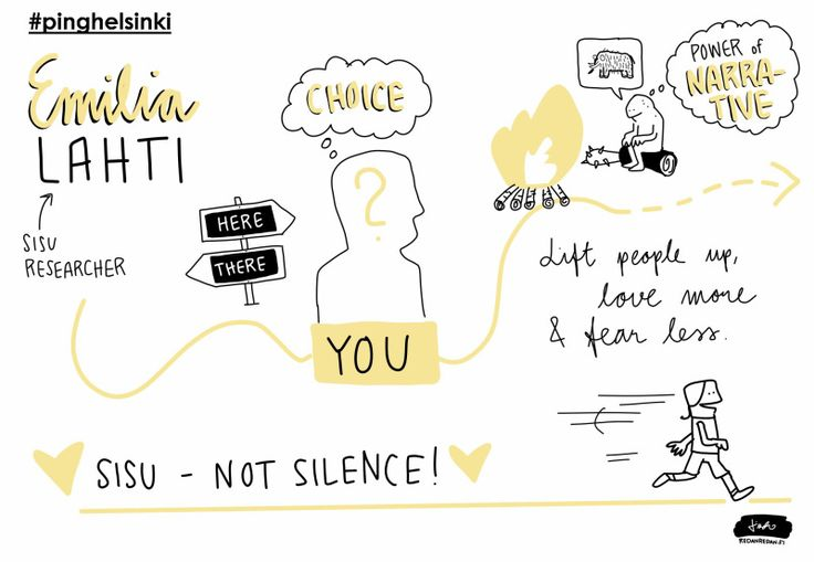 Linda's Sketchnotes « Visual listening, sketchnotes and graphic recording