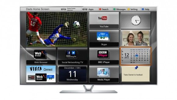 6 best Smart TVs in the world 2014 Panasonic Television