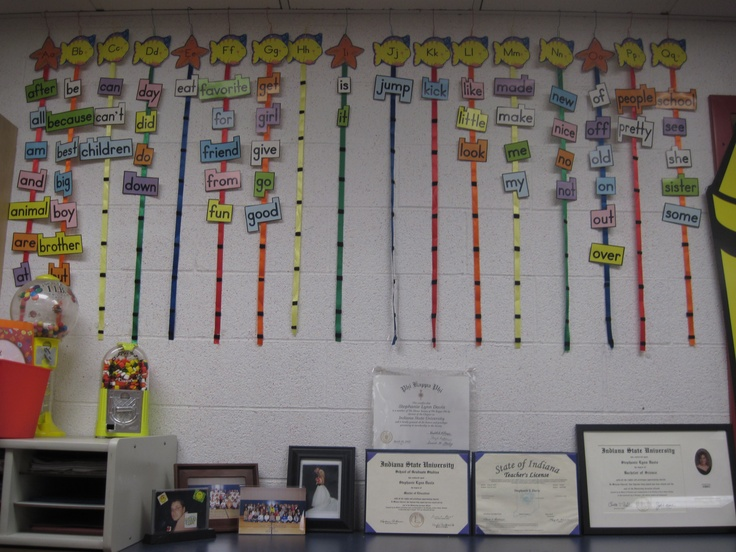 mur des mots - vocabulaire, orthographe