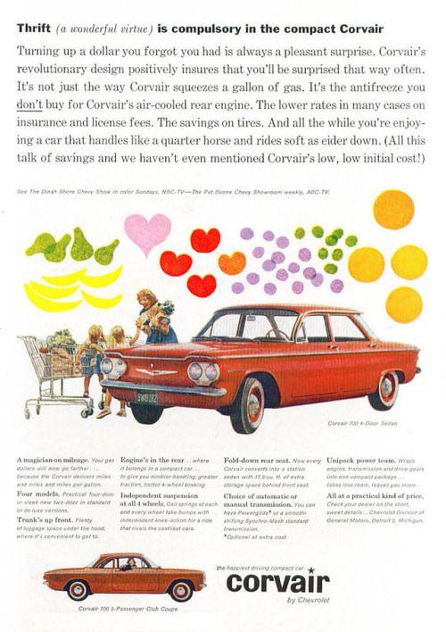 General Motors Corp, 1961