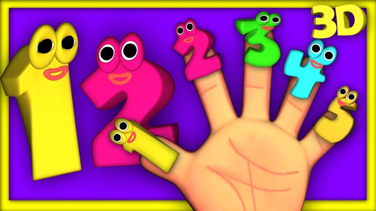 Finger Family Rhymes With Cute Numbers   Daddy Finger Daddy Finger Song