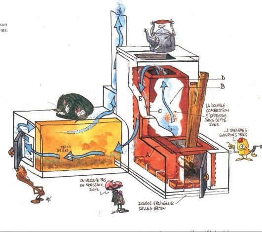 9 best rocket heater images on Pinterest Rocket stoves, Rocket - epaisseur dalle beton maison
