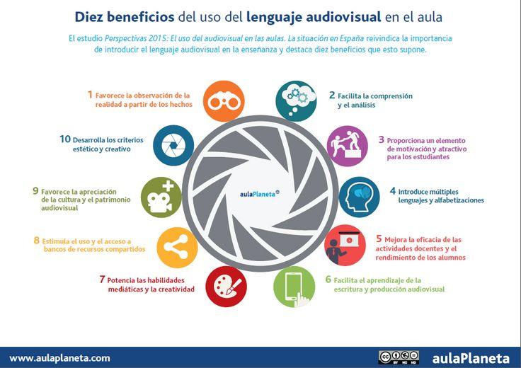 Diez beneficios del uso del lenguaje audiovisual en el aula | aulaPlaneta
