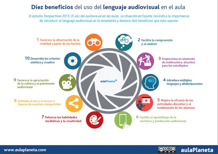 Infogrtafía Diez beneficios del uso del lenguaje audiovisual en el aula