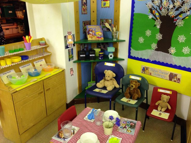 Goldilocks and the three bears role play area. The Three Bears Cottage.