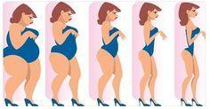 La dieta dei 10 giorni è un regime dietetico che ci aiuterà a perdere 5 kg velocemente senza sentire la fame e a tonificare il nostro corpo. Da provare!