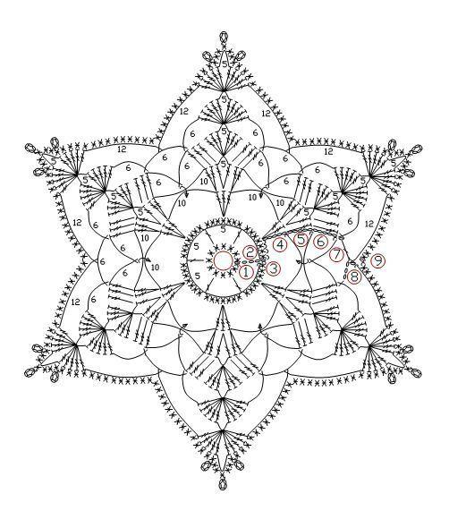 fiocco di neve per albero di natale uncinetto | Hobby lavori femminili - ricamo - uncinetto - maglia