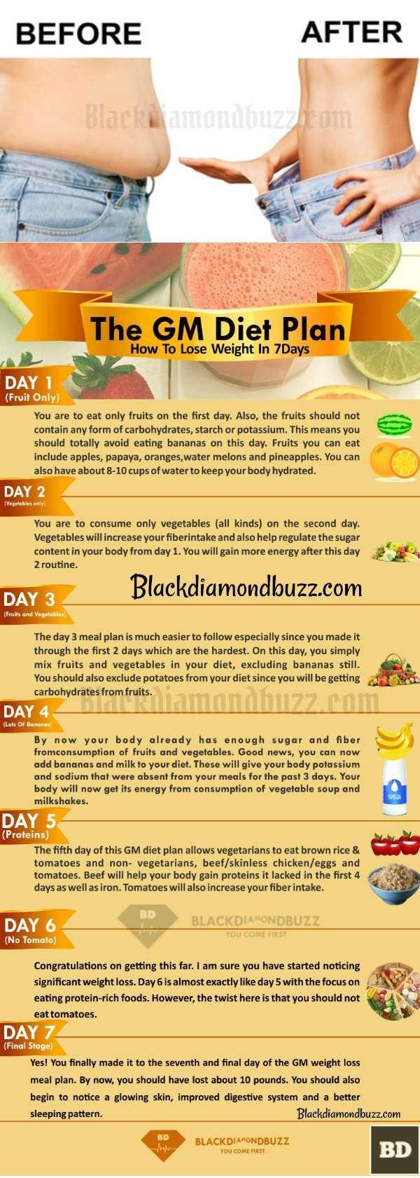 Gm diet plan 7 day cleanse find the gm diet plan recipe for General motors diet plan