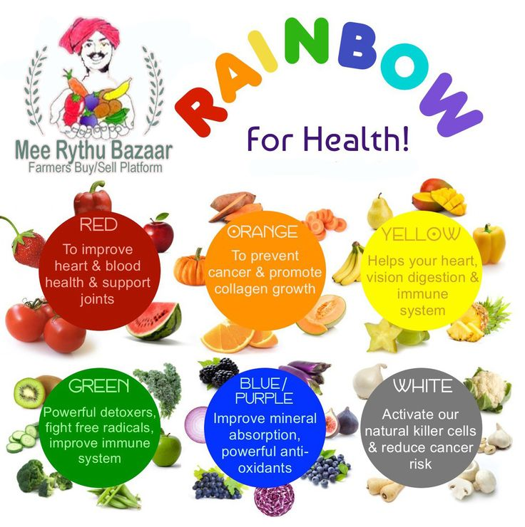 Meerythubazaar is farmer's buy/sell platform with fresh fruits and vegetables available for clients to select and buy/sell online. For more details visit http://www.meerythubazaar.com/ or call 09666300003.