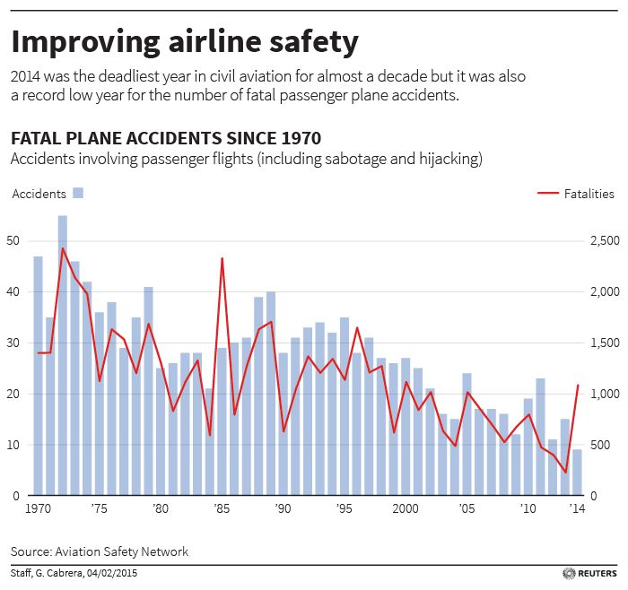 aviation safety content 2014