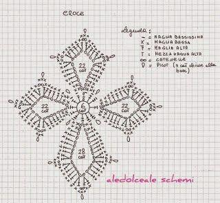 crocifisso schemi uncinetto | Hobby lavori femminili - ricamo - uncinetto - maglia