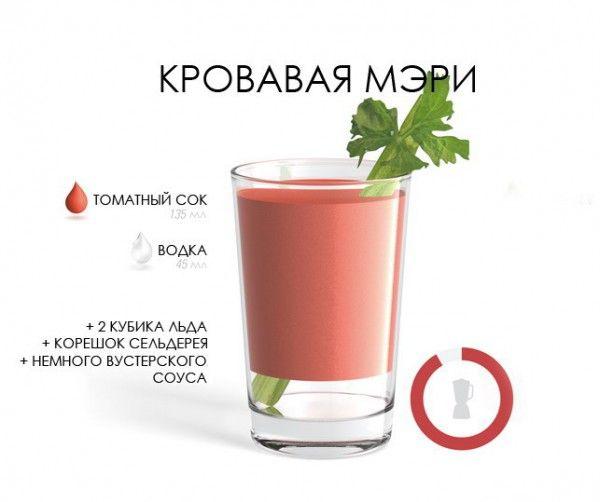Рецепт коктейля Кровавая Мэри / Bloody Mary: 135 миллилитров томатного сока 45 миллилитров водки 2 кубика льда побег сельдерея капля вустерширского соуса