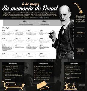 Curiosidades de Sigmund Freud