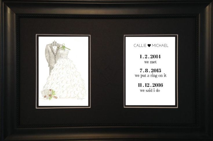 A Perfect Wedding Gift: 25+ Best Ideas About Anniversary Gift For Her On Pinterest