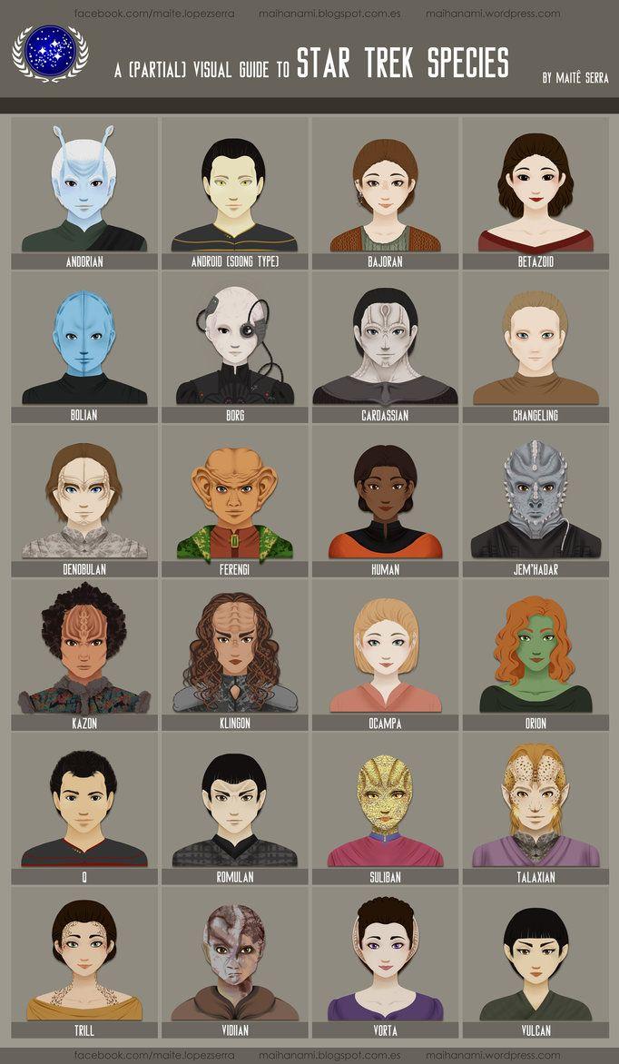 Star Trek Species Chart by Hanami-Mai.deviantart.com on @DeviantArt