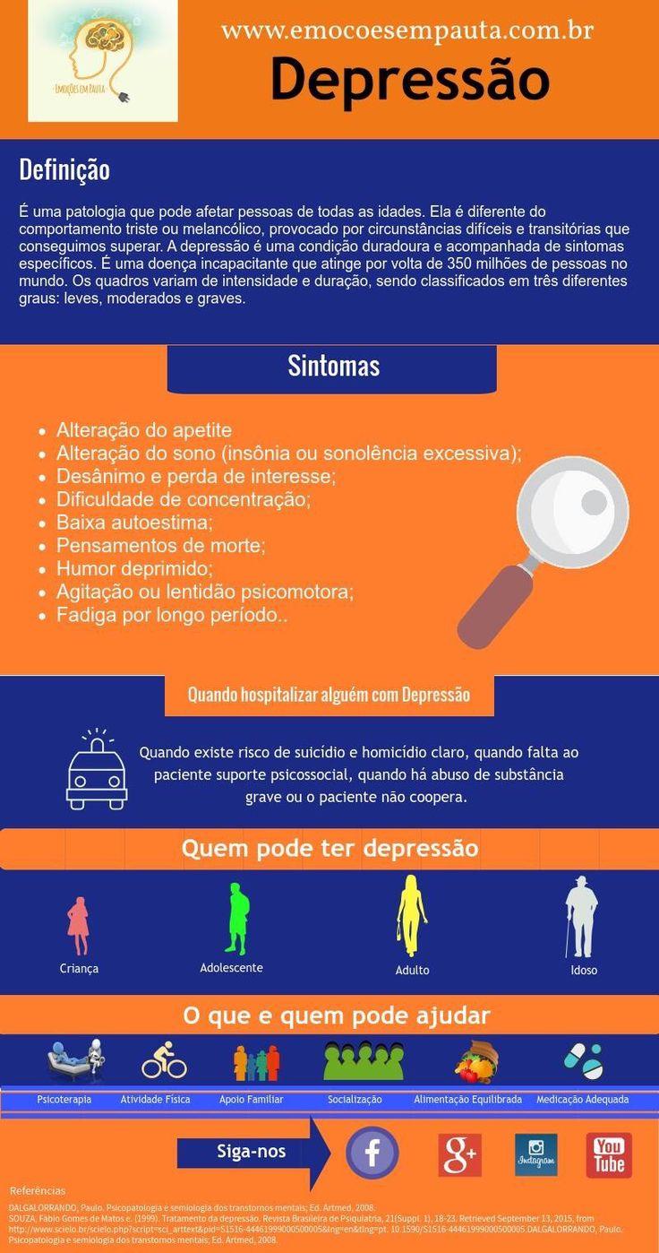 Depressão - www.emocoesempauta.com.br #Depressào #Psicologia #Infográfico