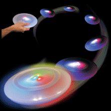Flying disk, led frisbee