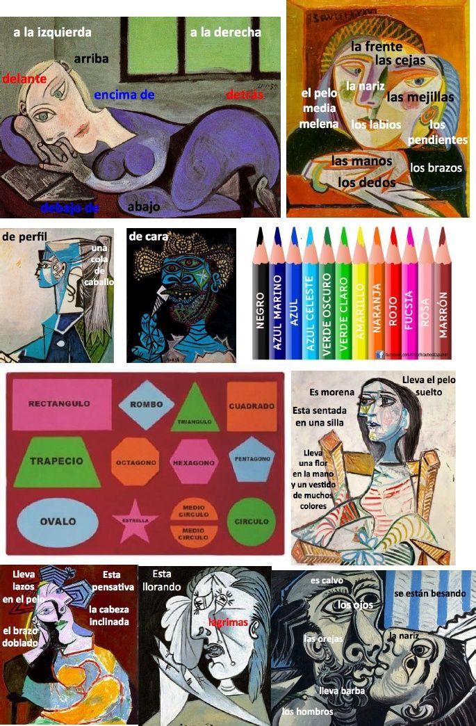 Vocabulario necesario para describir un cuadro http://deamorypedagogia.blogspot.fr/2013/10/pintando-como-picasso.html